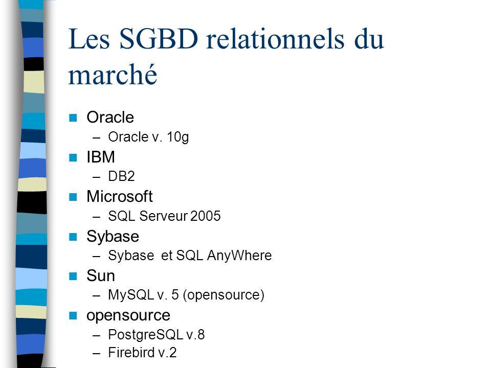 Les SGBD relationnels du marché