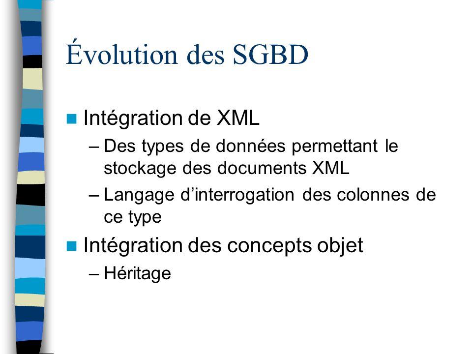 Évolution des SGBD Intégration de XML Intégration des concepts objet