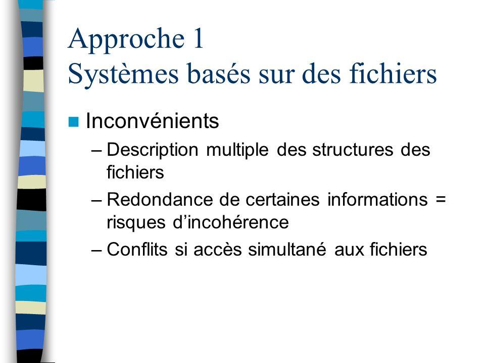 Approche 1 Systèmes basés sur des fichiers