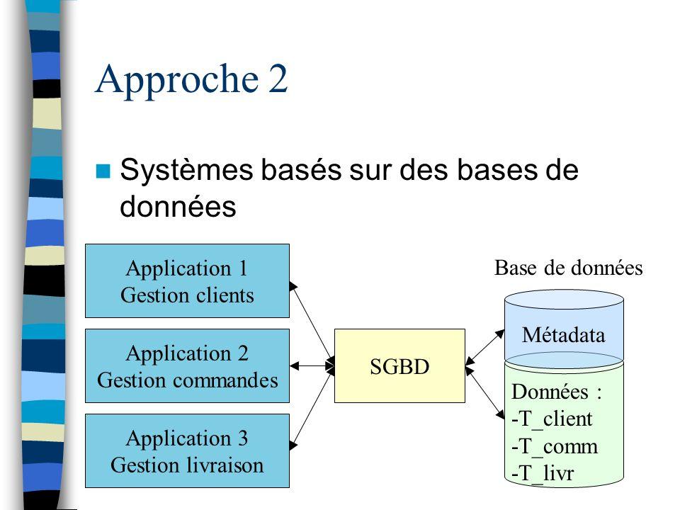 Approche 2 Systèmes basés sur des bases de données Application 1