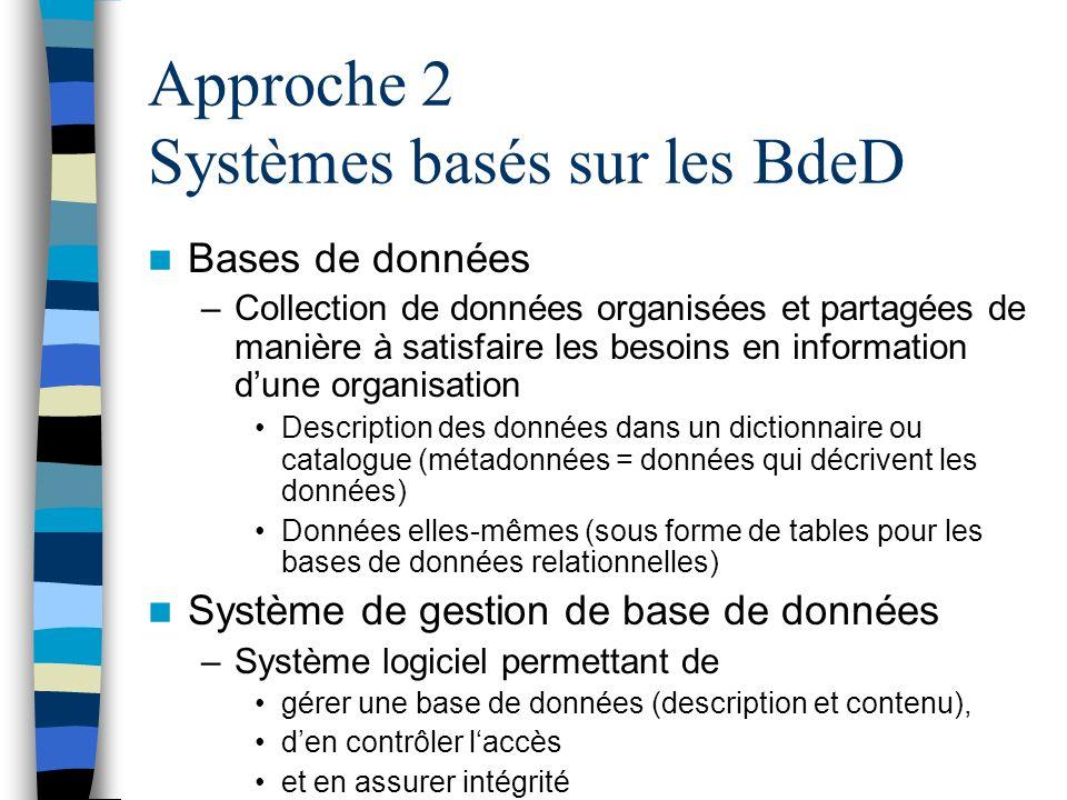 Approche 2 Systèmes basés sur les BdeD
