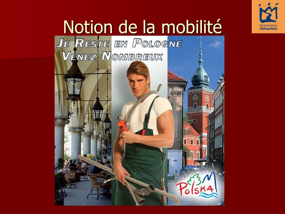 Notion de la mobilité