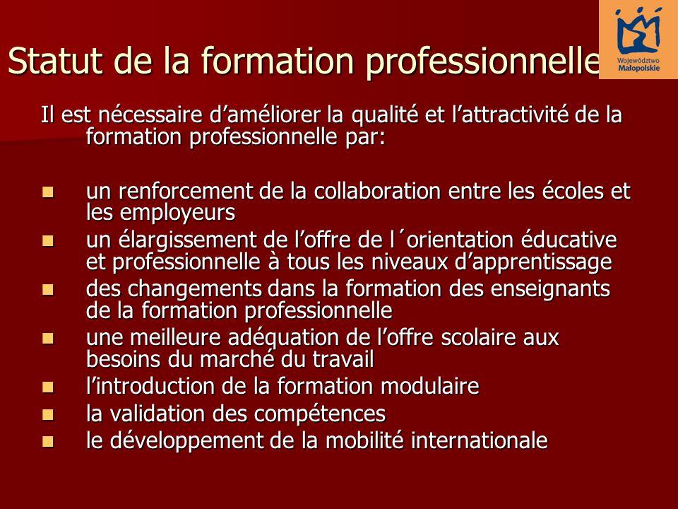 Statut de la formation professionnelle