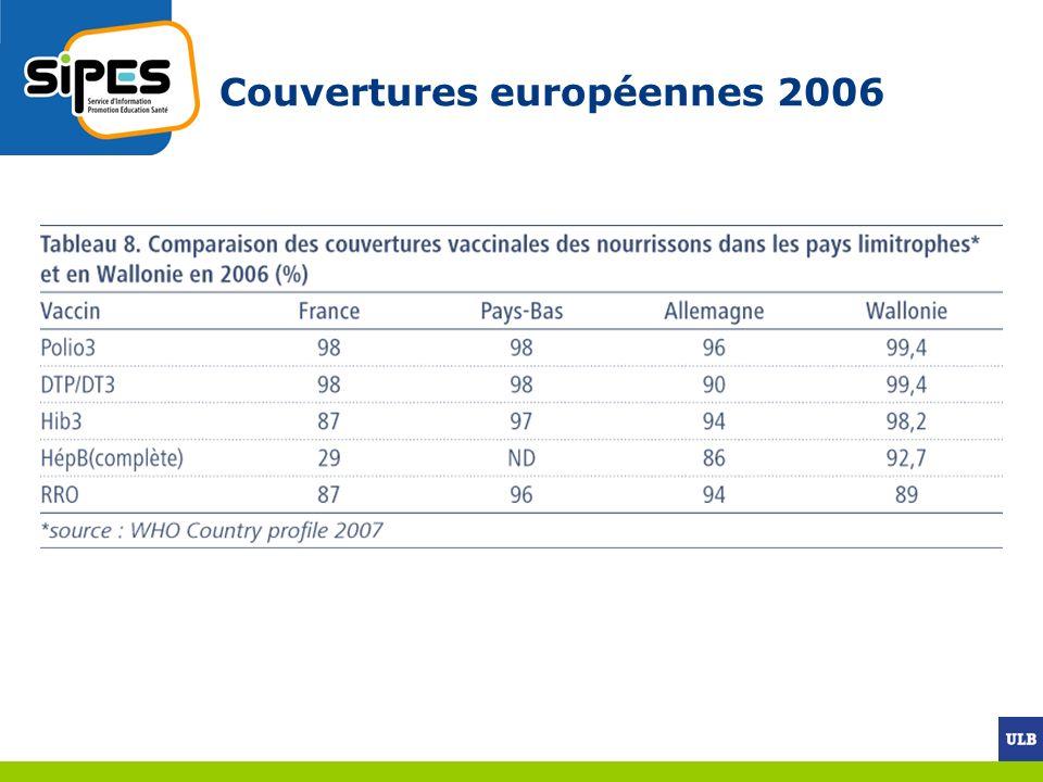 Couvertures européennes 2006