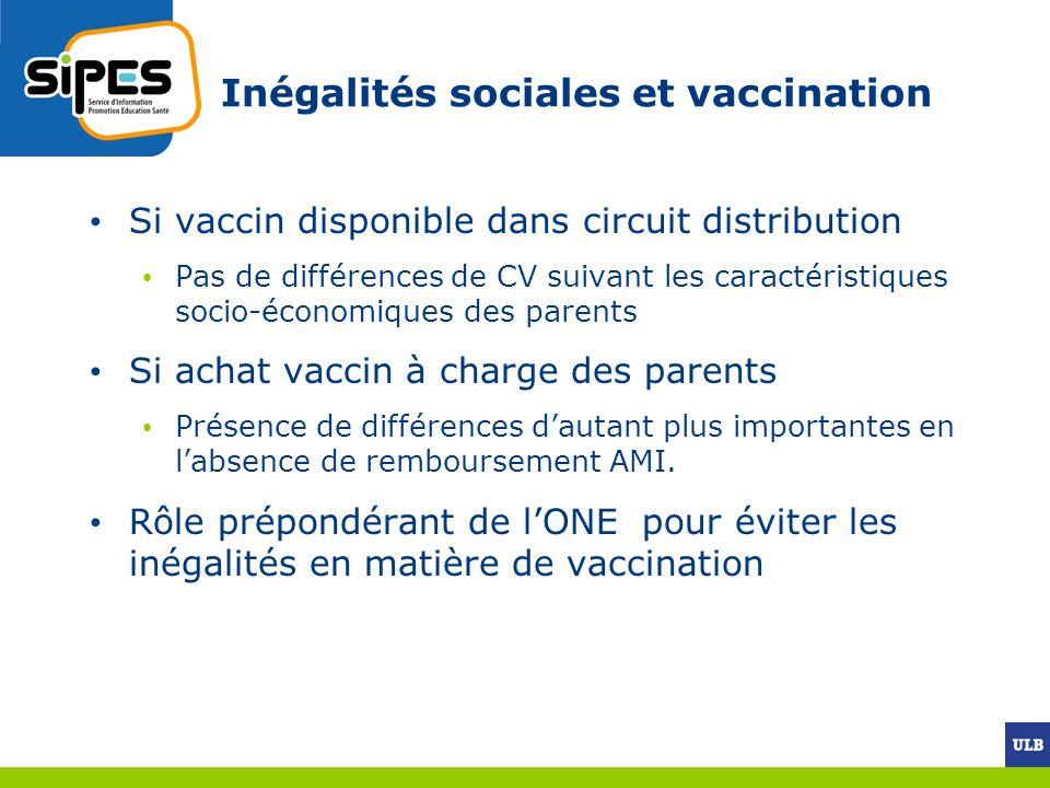 Inégalités sociales et vaccination