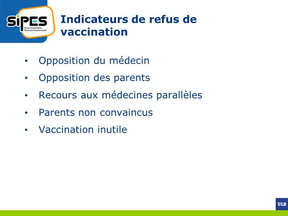 Indicateurs de refus de vaccination