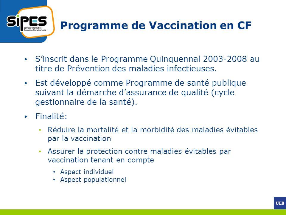 Programme de Vaccination en CF