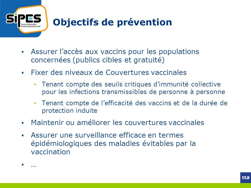 Objectifs de prévention