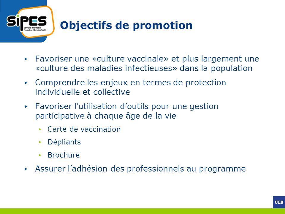 Objectifs de promotion