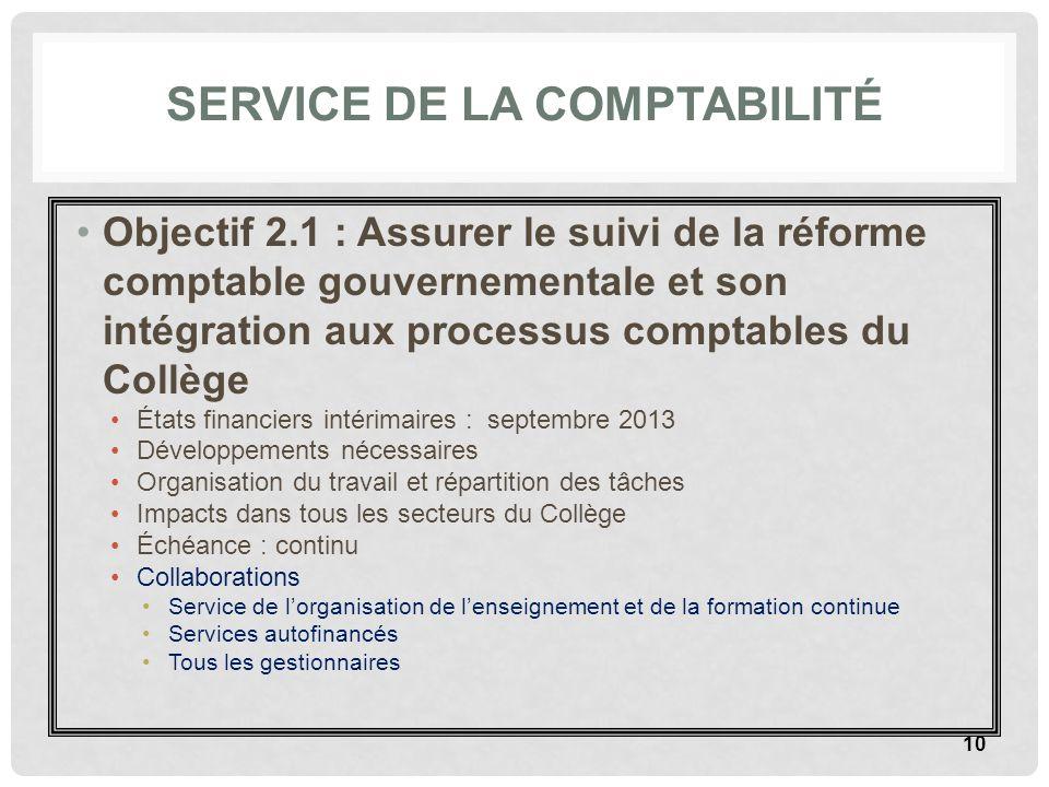 Service de la comptabilité