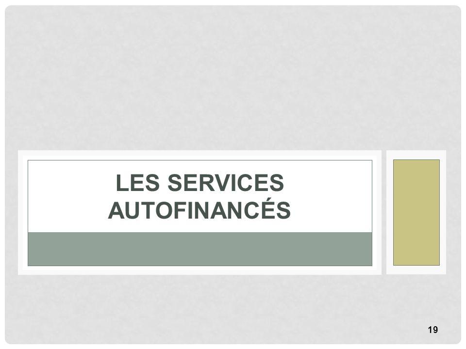 Les Services autofinancés