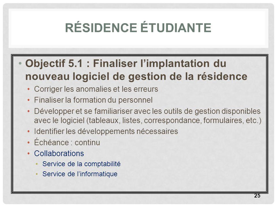Résidence étudiante Objectif 5.1 : Finaliser l'implantation du nouveau logiciel de gestion de la résidence.