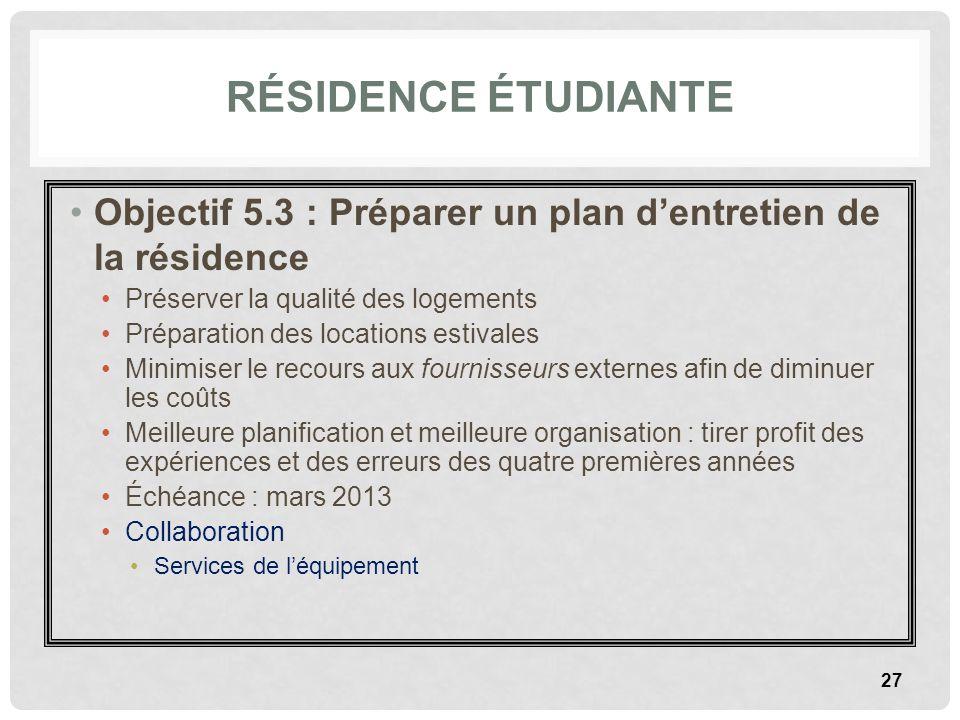 Résidence étudiante Objectif 5.3 : Préparer un plan d'entretien de la résidence. Préserver la qualité des logements.