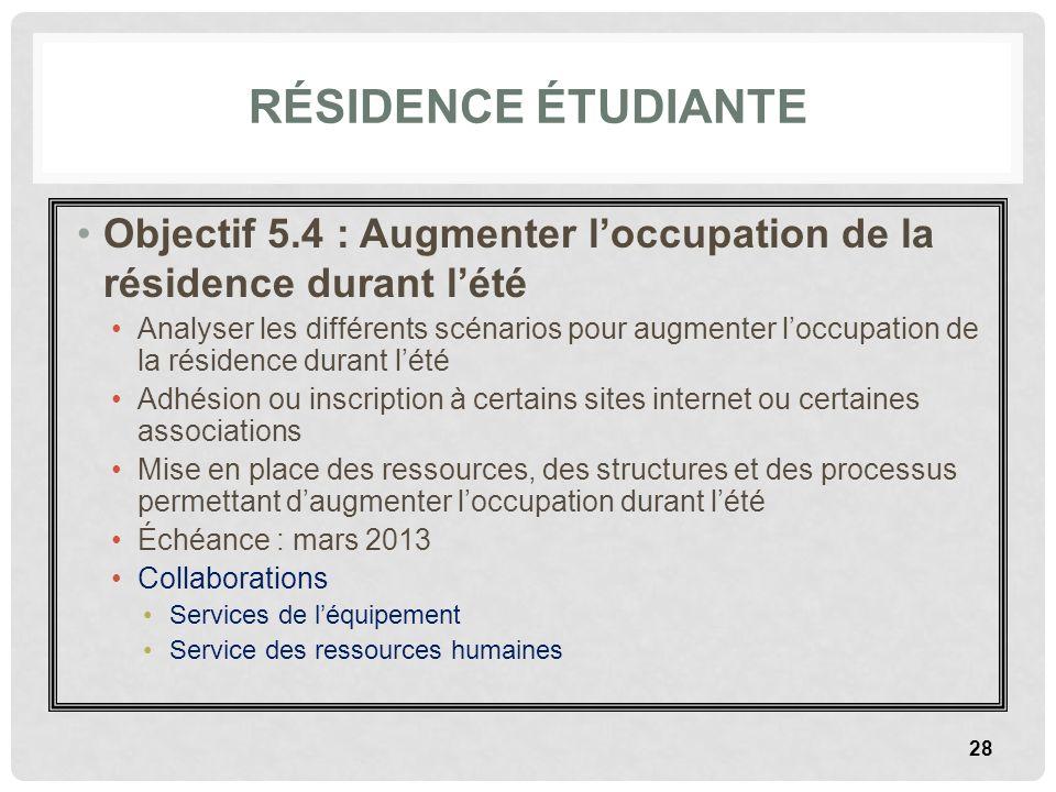 Résidence étudiante Objectif 5.4 : Augmenter l'occupation de la résidence durant l'été.