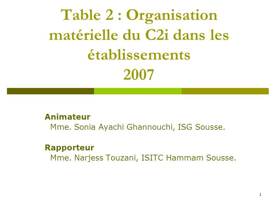 Table 2 : Organisation matérielle du C2i dans les établissements 2007