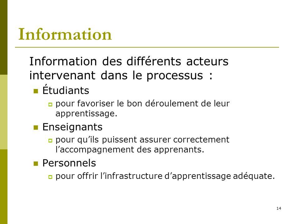 Information Information des différents acteurs intervenant dans le processus : Étudiants. pour favoriser le bon déroulement de leur apprentissage.