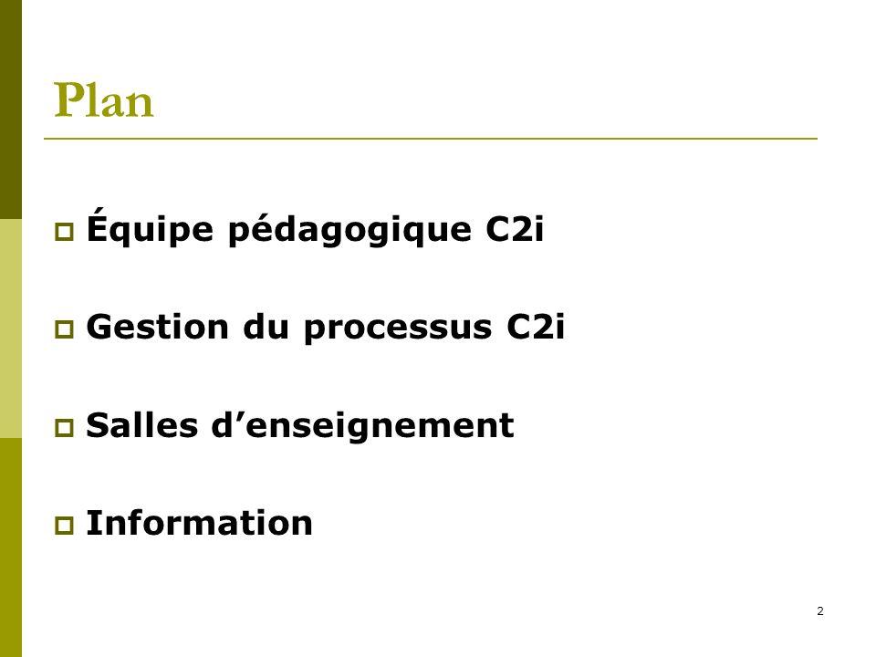 Plan Équipe pédagogique C2i Gestion du processus C2i