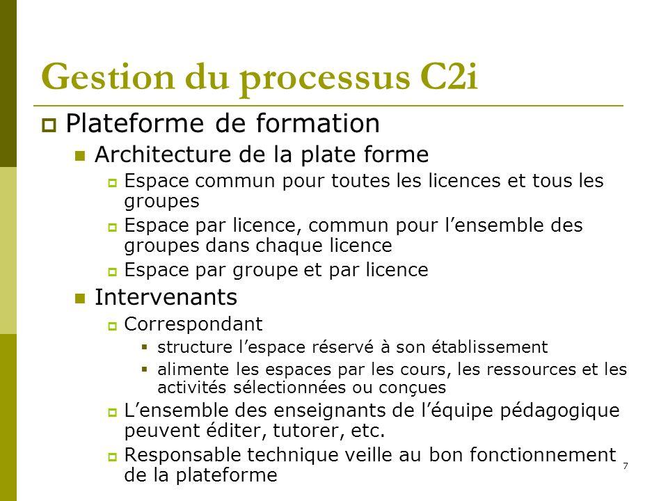 Gestion du processus C2i