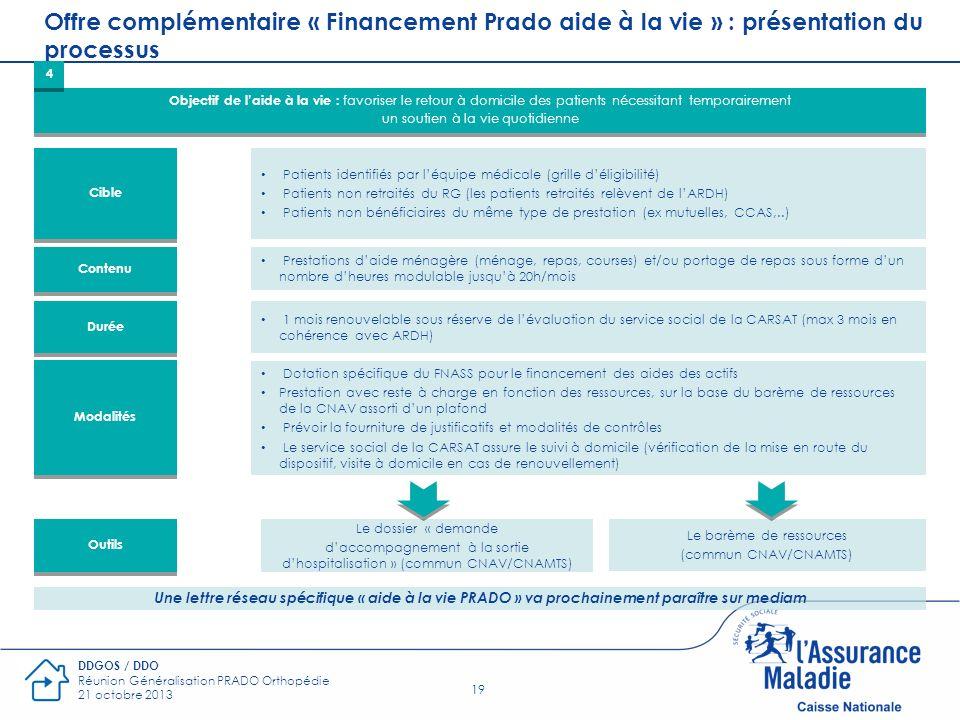 Offre complémentaire « Financement Prado aide à la vie » : présentation du processus