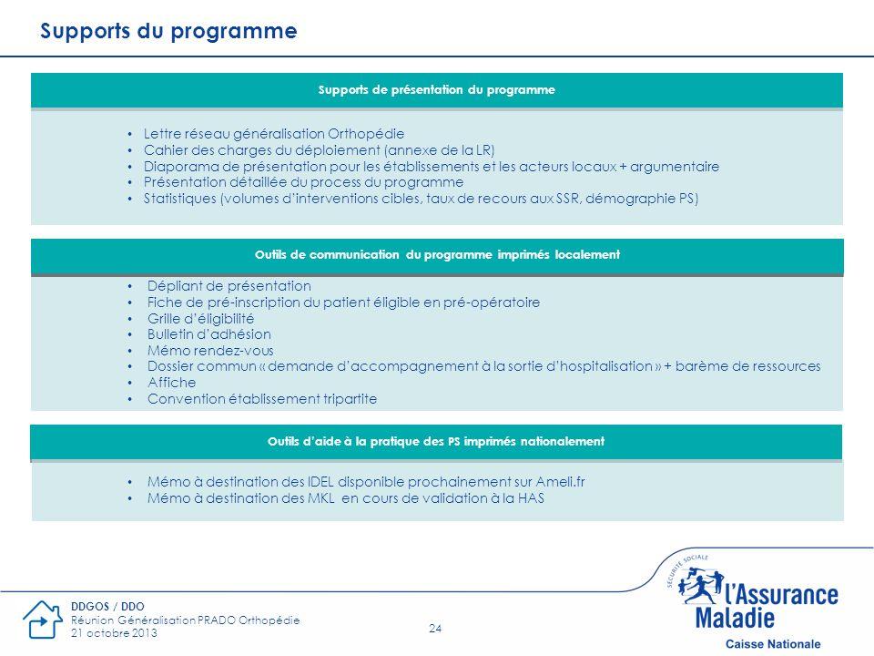 Supports du programme Lettre réseau généralisation Orthopédie