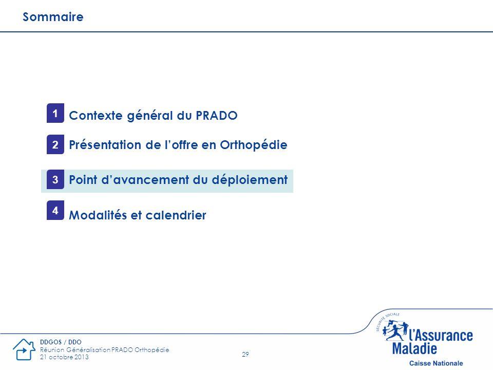 Contexte général du PRADO Présentation de l'offre en Orthopédie