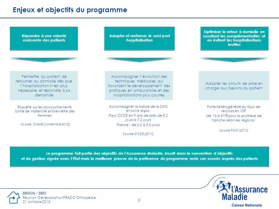 Enjeux et objectifs du programme