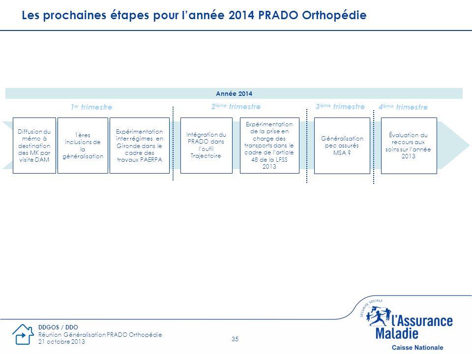 Les prochaines étapes pour l'année 2014 PRADO Orthopédie