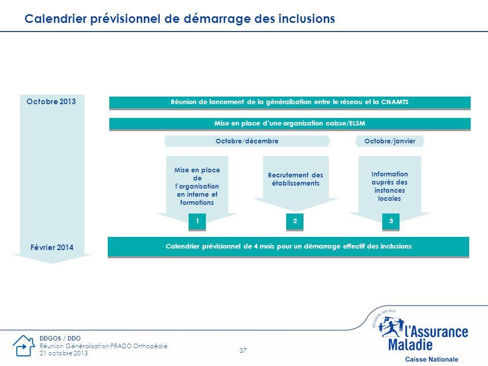 Calendrier prévisionnel de démarrage des inclusions