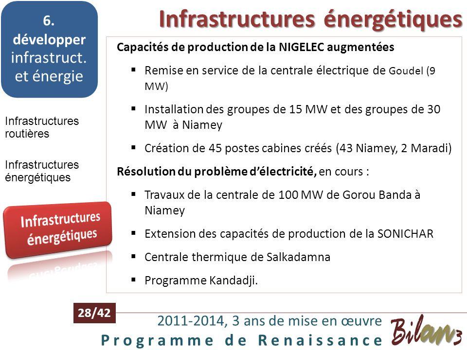 Infrastructures énergétiques