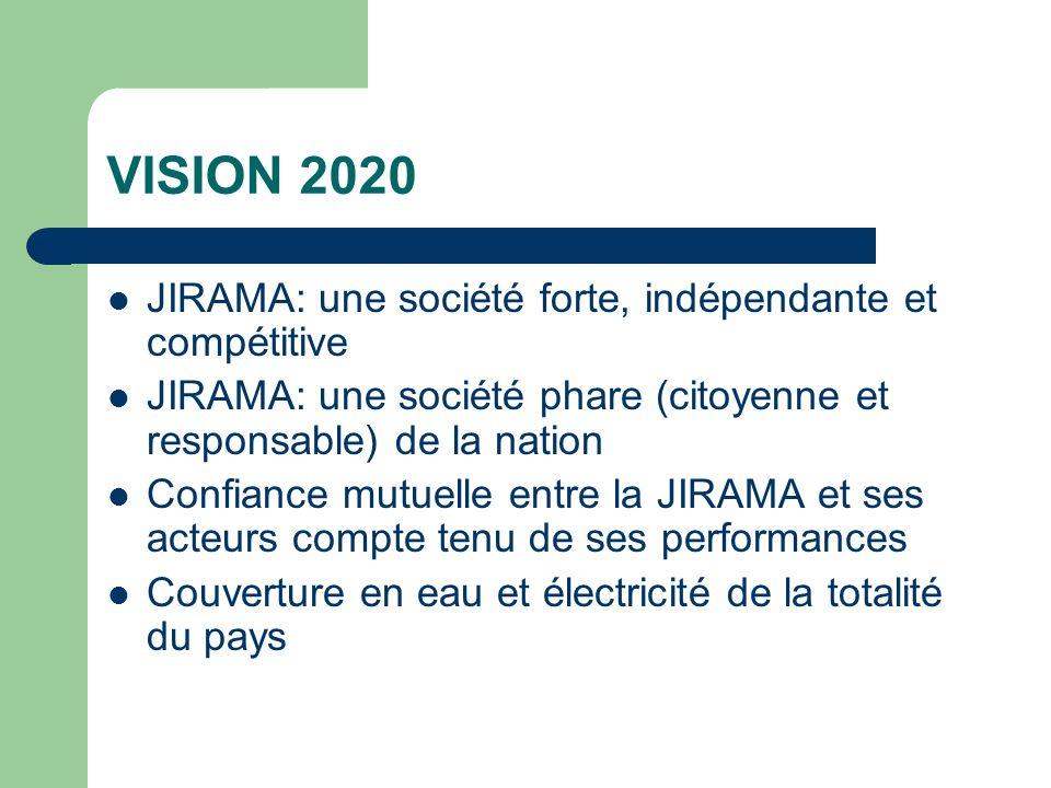 VISION 2020 JIRAMA: une société forte, indépendante et compétitive