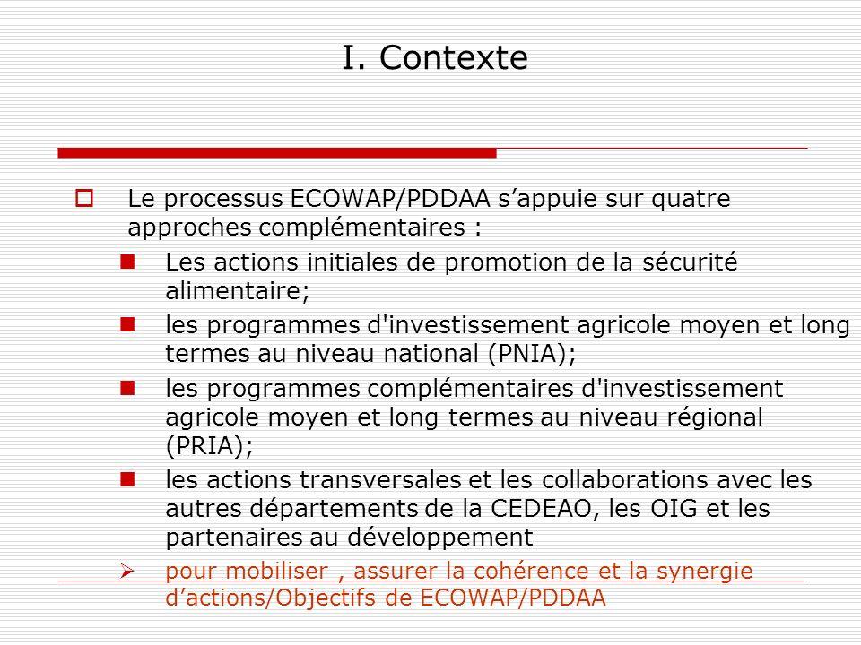 I. Contexte Le processus ECOWAP/PDDAA s'appuie sur quatre approches complémentaires : Les actions initiales de promotion de la sécurité alimentaire;