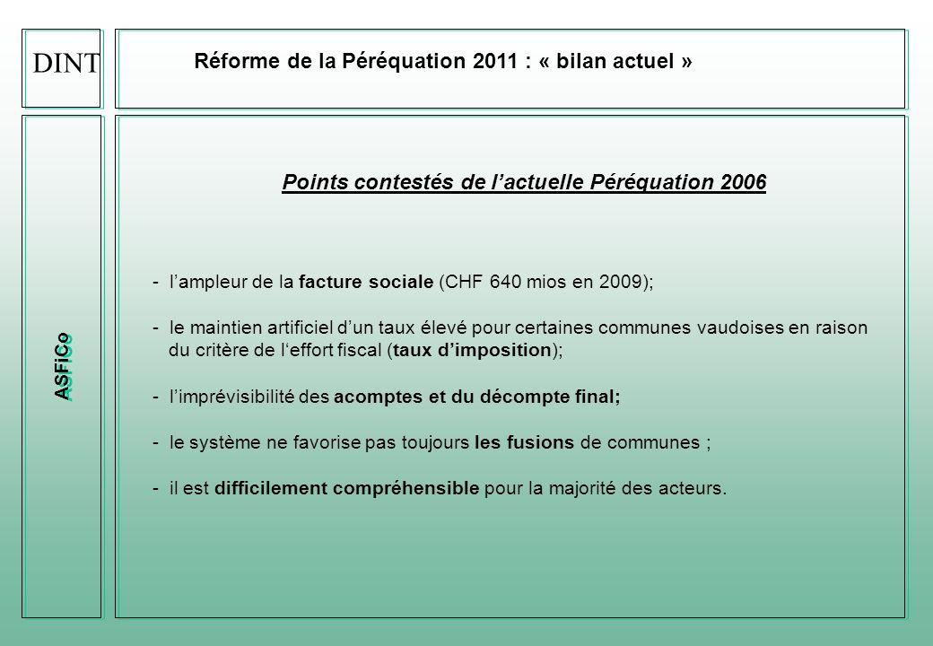 Points contestés de l'actuelle Péréquation 2006