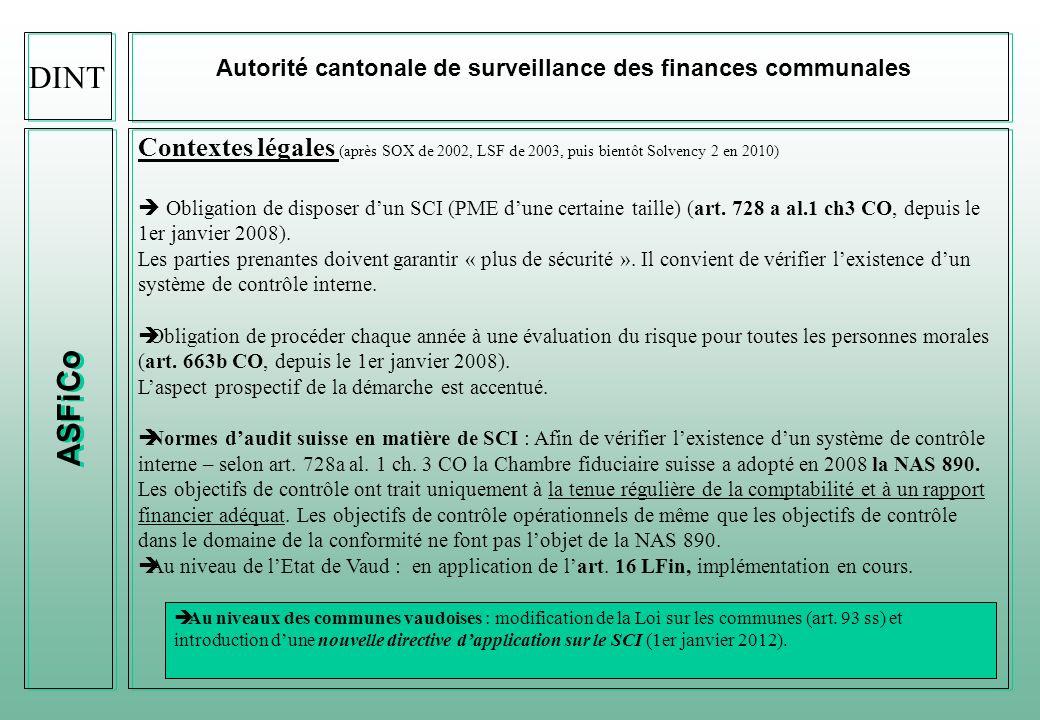 DINT Autorité cantonale de surveillance des finances communales. ASFiCo.