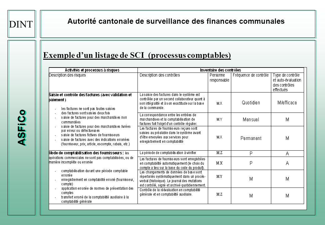 DINT ASFiCo Exemple d'un listage de SCI (processus comptables)