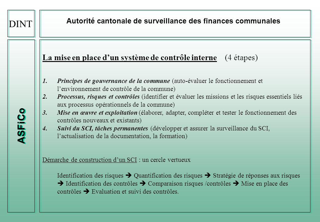DINT Autorité cantonale de surveillance des finances communales. ASFiCo. La mise en place d'un système de contrôle interne (4 étapes)