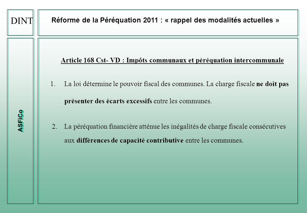 Article 168 Cst- VD : Impôts communaux et péréquation intercommunale