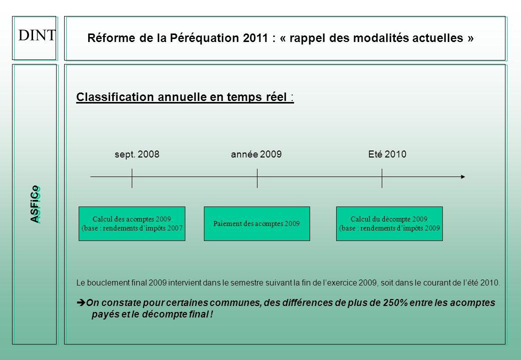 DINT Réforme de la Péréquation 2011 : « rappel des modalités actuelles » ASFiCo. Classification annuelle en temps réel :