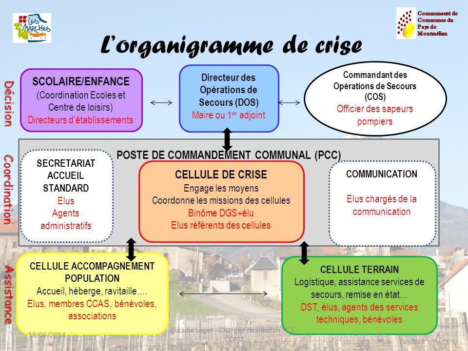 L'organigramme de crise