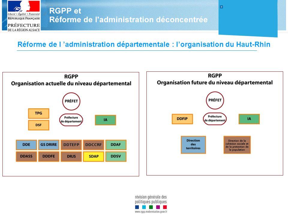 Réforme de l 'administration départementale : l'organisation du Haut-Rhin