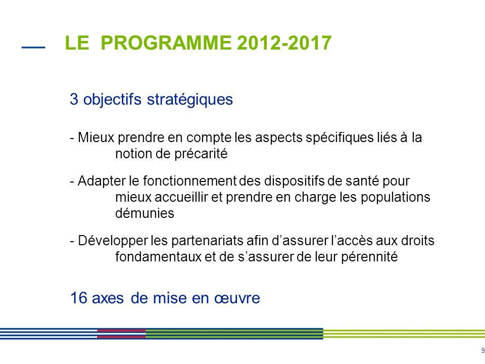 LE PROGRAMME 2012-2017 3 objectifs stratégiques