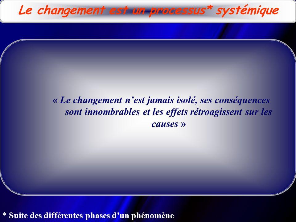 Le changement est un processus* systémique