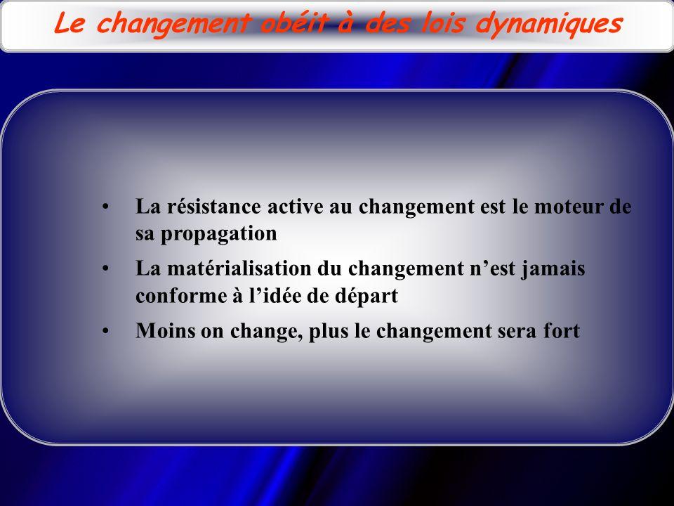 Le changement obéit à des lois dynamiques