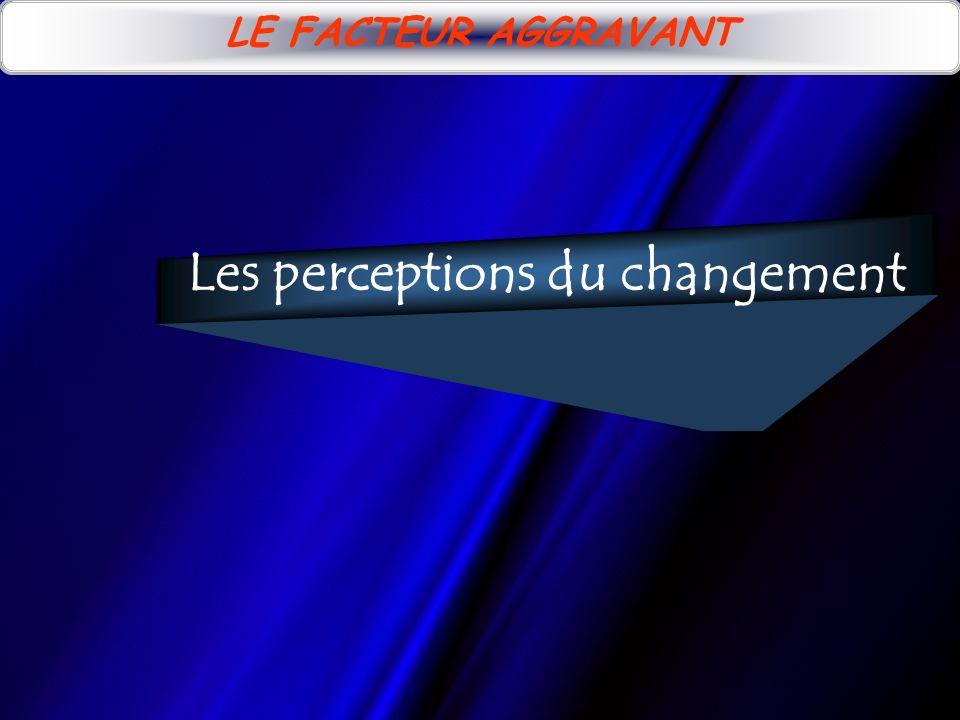 Les perceptions du changement