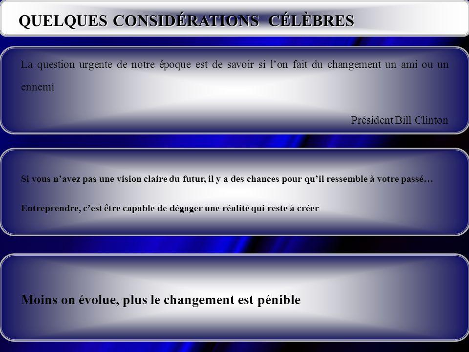 QUELQUES CONSIDÉRATIONS CÉLÈBRES