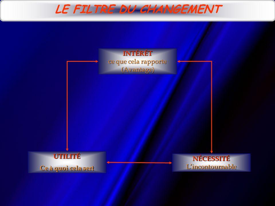 LE FILTRE DU CHANGEMENT