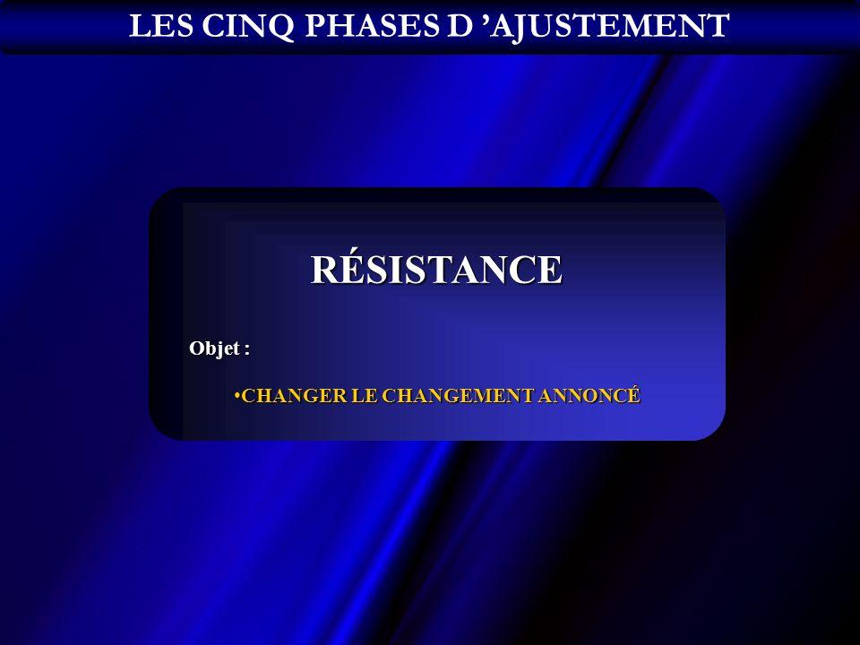 LES CINQ PHASES D 'AJUSTEMENT CHANGER LE CHANGEMENT ANNONCÉ
