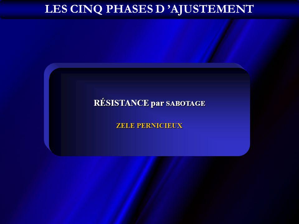 LES CINQ PHASES D 'AJUSTEMENT RÉSISTANCE par SABOTAGE