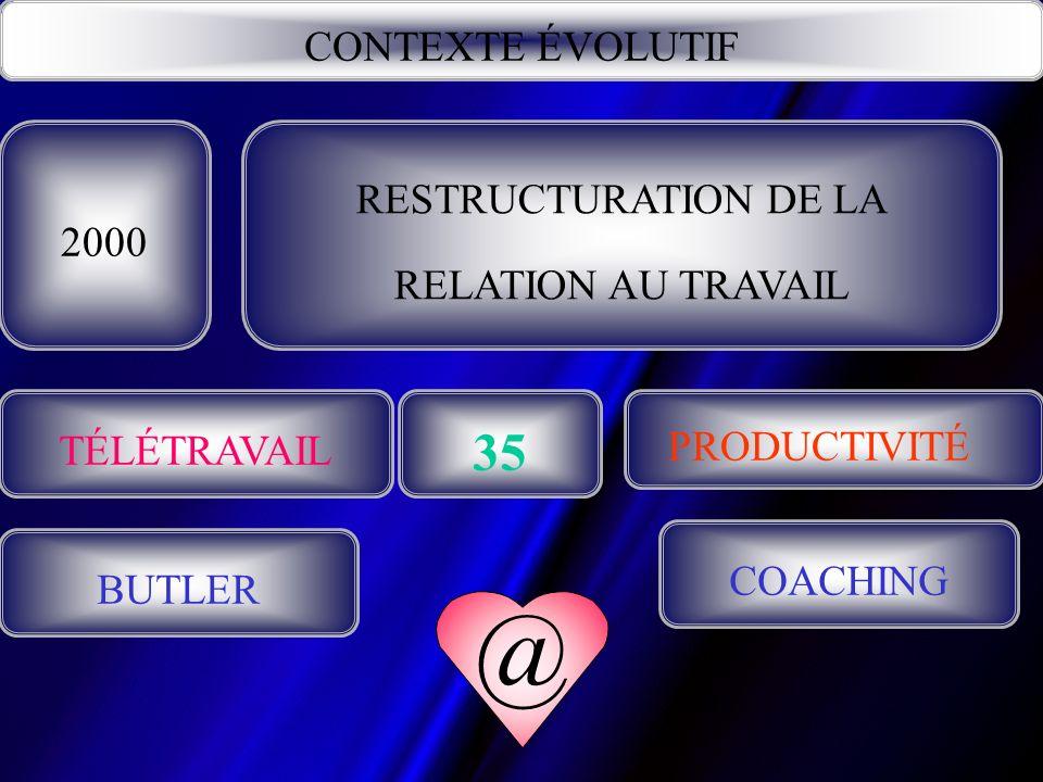 RESTRUCTURATION DE LA RELATION AU TRAVAIL