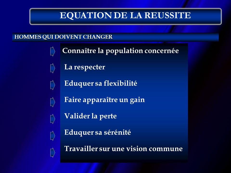 EQUATION DE LA REUSSITE