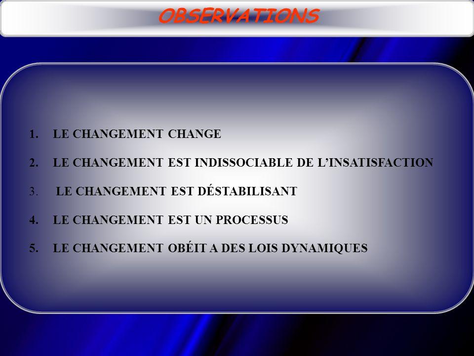 OBSERVATIONS LE CHANGEMENT CHANGE